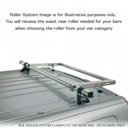 Roller System - 750-S225P